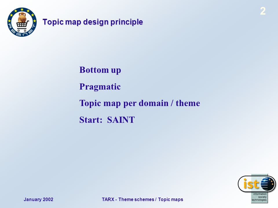 January 2002TARX - Theme schemes / Topic maps 2 Topic map design principle Bottom up Pragmatic Topic map per domain / theme Start: SAINT