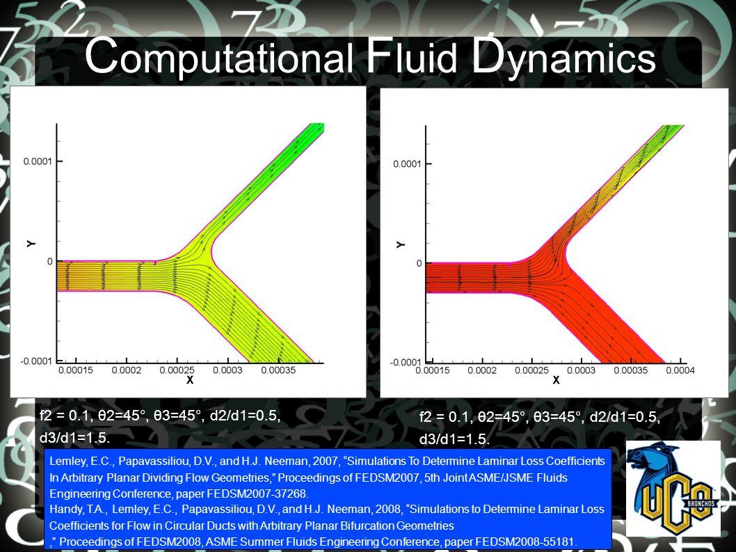 f2 = 0.1, θ2=45°, θ3=45°, d2/d1=0.5, d3/d1=1.5.