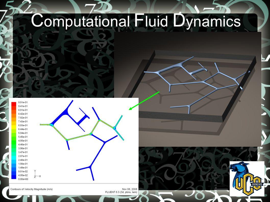 C omputational F luid D ynamics