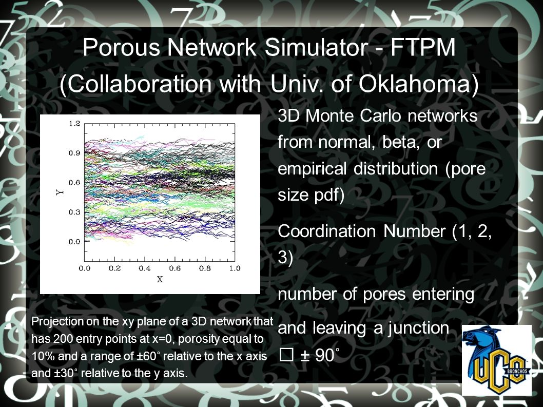 Porous Network Simulator - FTPM (Collaboration with Univ. of Oklahoma) 3D Monte Carlo networks from normal, beta, or empirical distribution (pore size