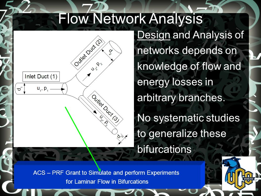 Design and Analysis of networks depends on knowledge of flow and energy losses in arbitrary branches. No systematic studies to generalize these bifurc