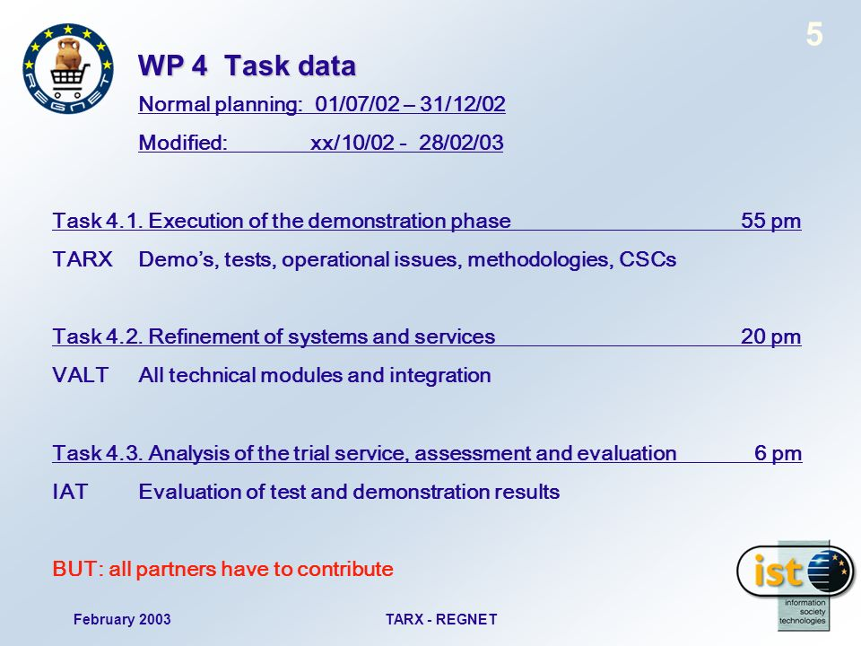 February 2003TARX - REGNET 5 WP 4 Task data Normal planning: 01/07/02 – 31/12/02 Modified:xx/10/02 - 28/02/03 Task 4.1.