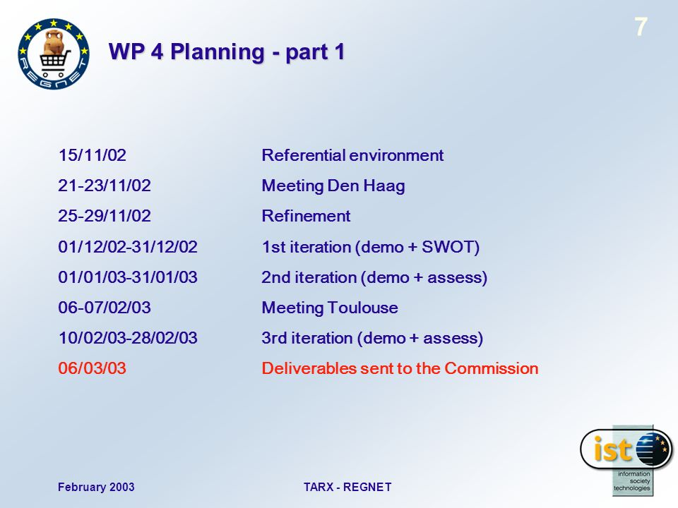 February 2003TARX - REGNET 7 WP 4 Planning - part 1 15/11/02Referential environment 21-23/11/02Meeting Den Haag 25-29/11/02Refinement 01/12/02-31/12/021st iteration (demo + SWOT) 01/01/03-31/01/032nd iteration (demo + assess) 06-07/02/03Meeting Toulouse 10/02/03-28/02/033rd iteration (demo + assess) 06/03/03Deliverables sent to the Commission
