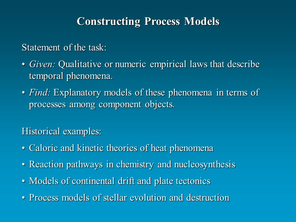 Constructing Process Models Statement of the task: Given: Qualitative or numeric empirical laws that describe temporal phenomena.Given: Qualitative or numeric empirical laws that describe temporal phenomena.