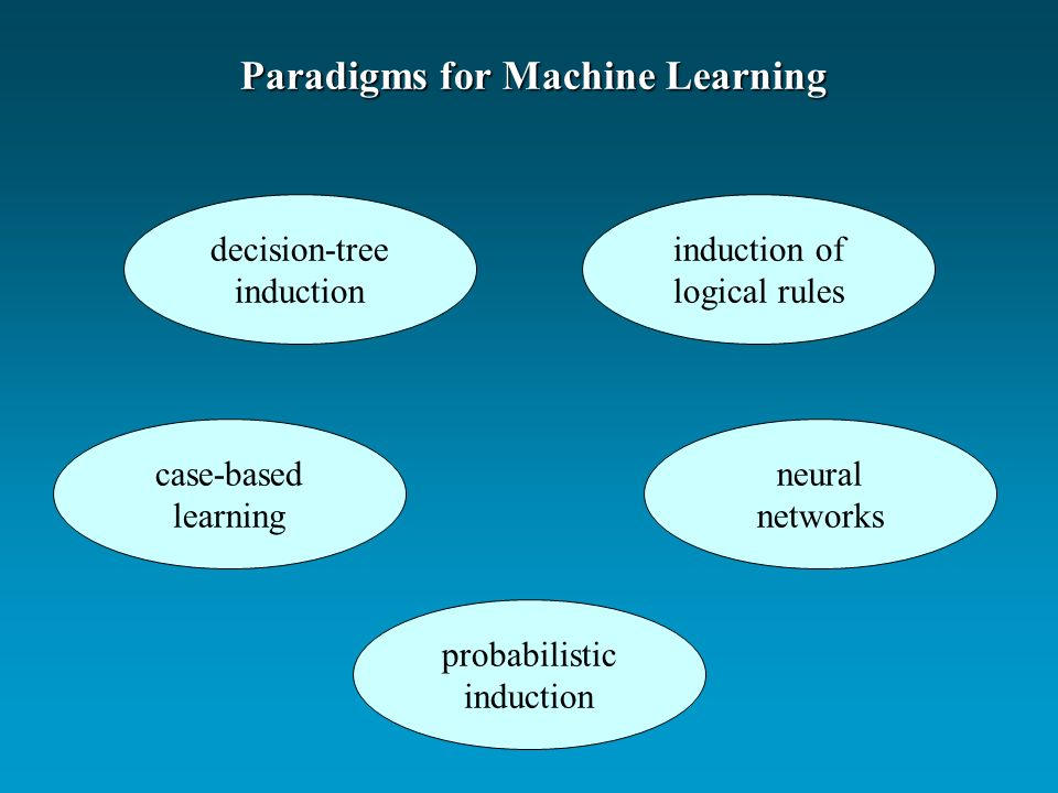 Paradigms for Machine Learning decision-tree induction case-based learning induction of logical rules probabilistic induction neural networks