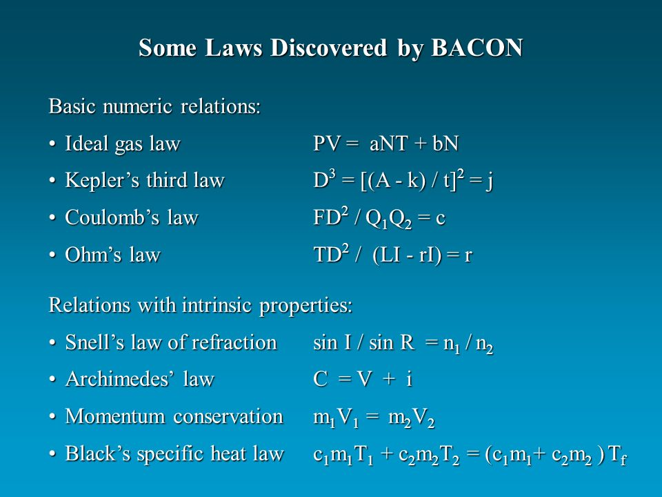 Some Laws Discovered by BACON Basic numeric relations: Ideal gas lawPV = aNT + bNIdeal gas lawPV = aNT + bN Keplers third lawD 3 = [(A - k) / t] 2 = jKeplers third lawD 3 = [(A - k) / t] 2 = j Coulombs lawFD 2 / Q 1 Q 2 = cCoulombs lawFD 2 / Q 1 Q 2 = c Ohms lawTD 2 / (LI - rI) = rOhms lawTD 2 / (LI - rI) = r Relations with intrinsic properties: Snells law of refractionsin I / sin R = n 1 / n 2Snells law of refractionsin I / sin R = n 1 / n 2 Archimedes lawC = V + iArchimedes lawC = V + i Momentum conservationm 1 V 1 = m 2 V 2Momentum conservationm 1 V 1 = m 2 V 2 Blacks specific heat lawc 1 m 1 T 1 + c 2 m 2 T 2 = (c 1 m 1 + c 2 m 2 ) T fBlacks specific heat lawc 1 m 1 T 1 + c 2 m 2 T 2 = (c 1 m 1 + c 2 m 2 ) T f