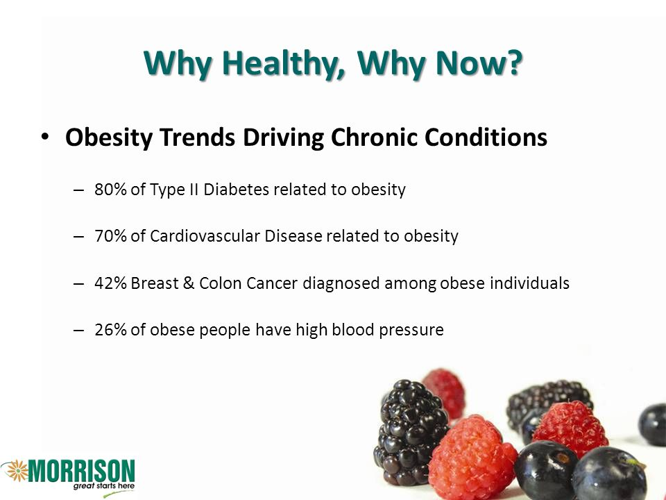 Why Healthy, Why Now? Obesity Trends Among US Adults – 1985