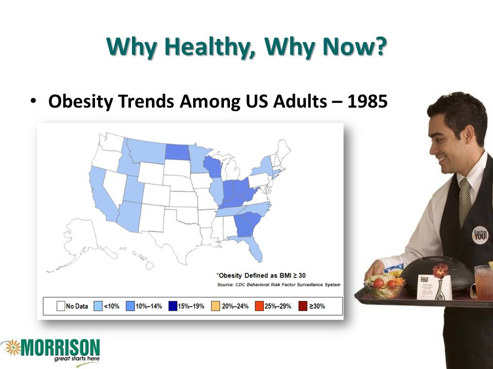 Why Healthy, Why Now? Obesity Trends Among US Adults – 2005