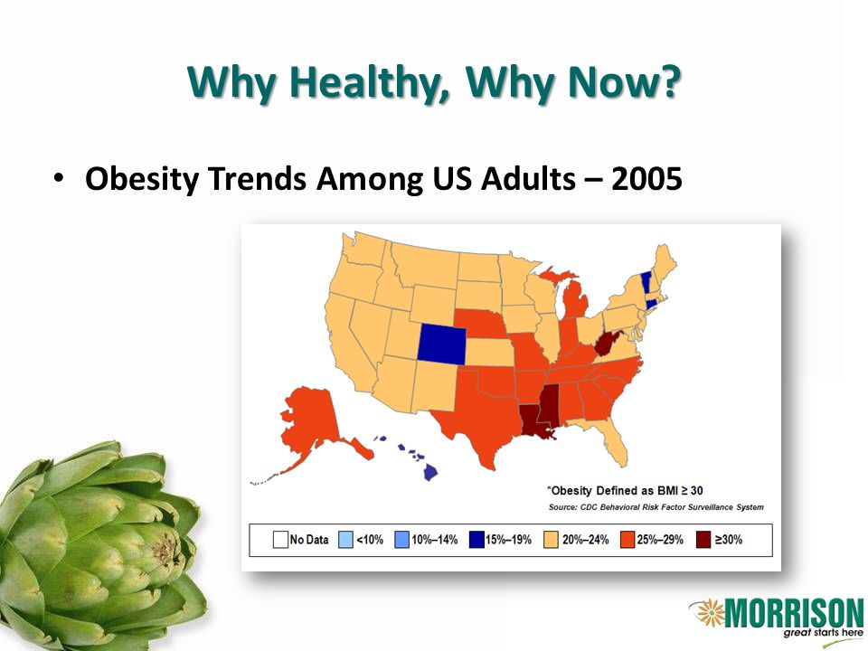 Why Healthy, Why Now.39% of consumers indicate their health is either excellent or very good.