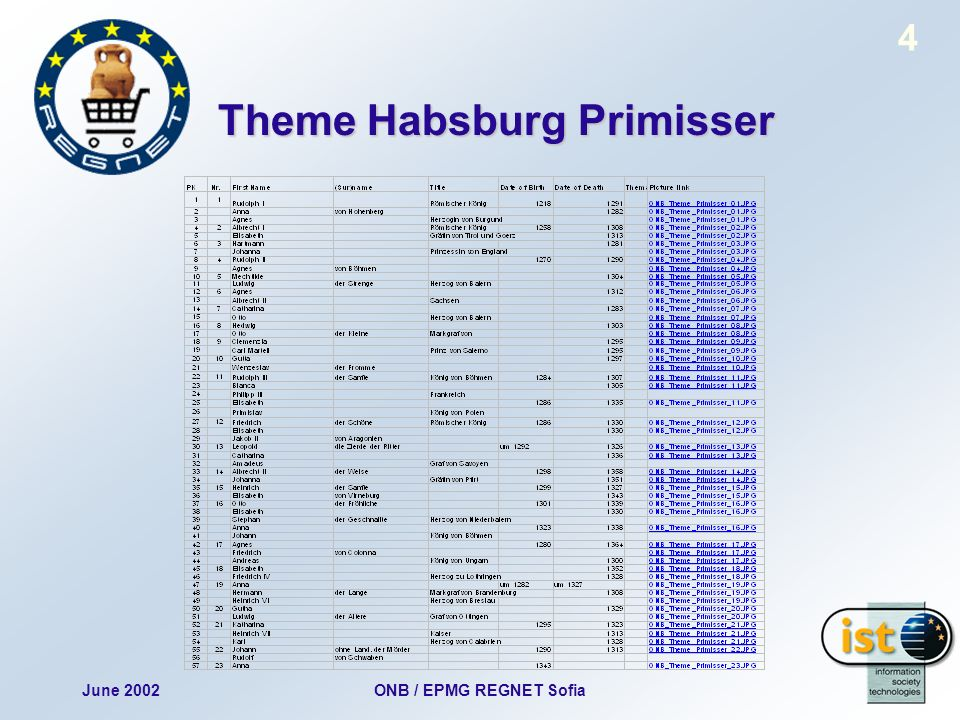 June 2002ONB / EPMG REGNET Sofia 4 Theme Habsburg Primisser