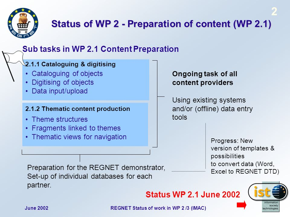 June 2002 2 REGNET Status of work in WP 2 /3 (IMAC) Status of WP 2 - Preparation of content (WP 2.1) 2.1.1 Cataloguing & digitising Cataloguing of obj