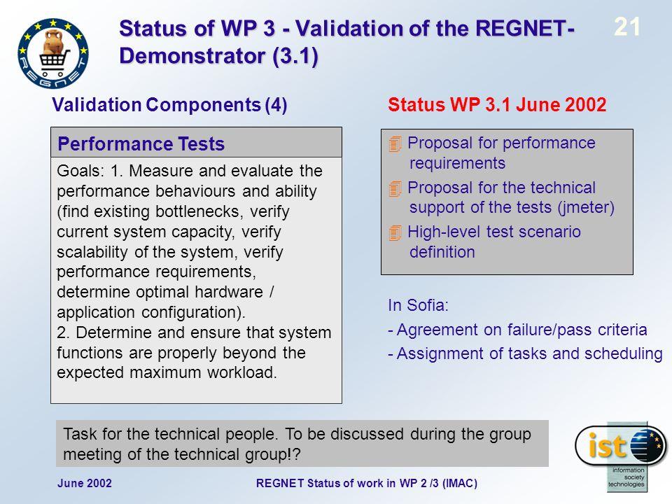 June 2002 21 REGNET Status of work in WP 2 /3 (IMAC) Status of WP 3 - Validation of the REGNET- Demonstrator (3.1) Performance Tests Goals: 1. Measure