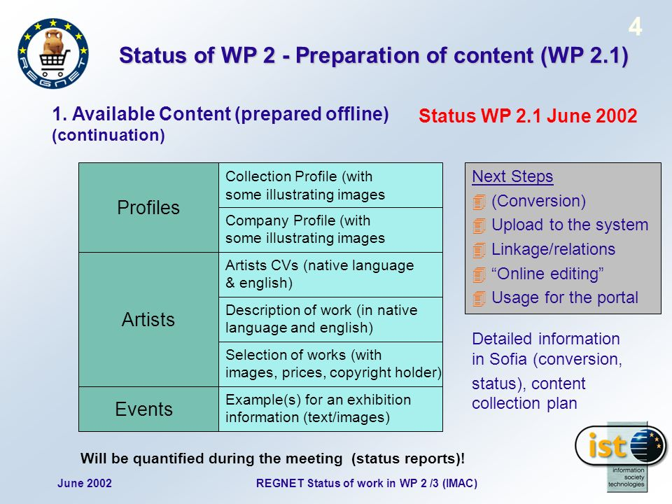 June 2002 4 REGNET Status of work in WP 2 /3 (IMAC) Status of WP 2 - Preparation of content (WP 2.1) 1. Available Content (prepared offline) (continua