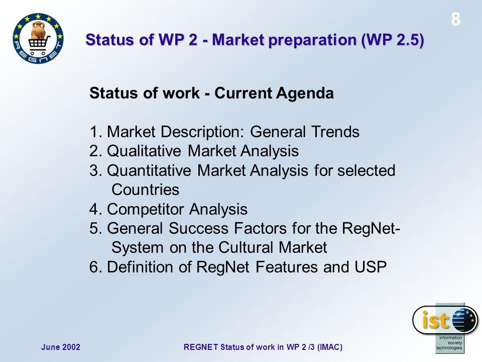 June 2002 8 REGNET Status of work in WP 2 /3 (IMAC) Status of WP 2 - Market preparation (WP 2.5) Status of work - Current Agenda 1. Market Description
