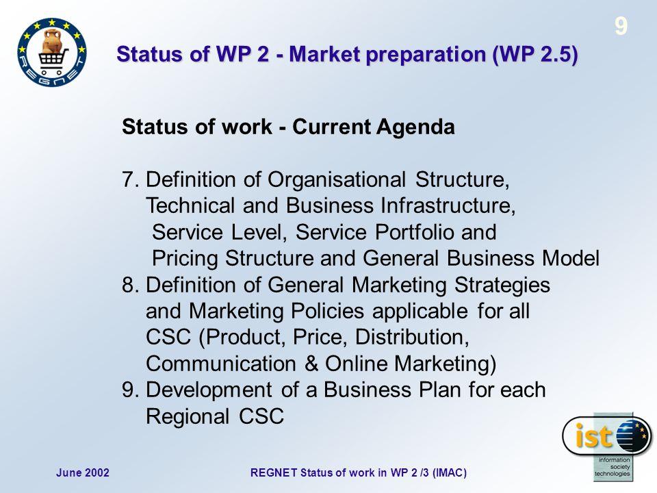 June 2002 9 REGNET Status of work in WP 2 /3 (IMAC) Status of WP 2 - Market preparation (WP 2.5) Status of work - Current Agenda 7. Definition of Orga