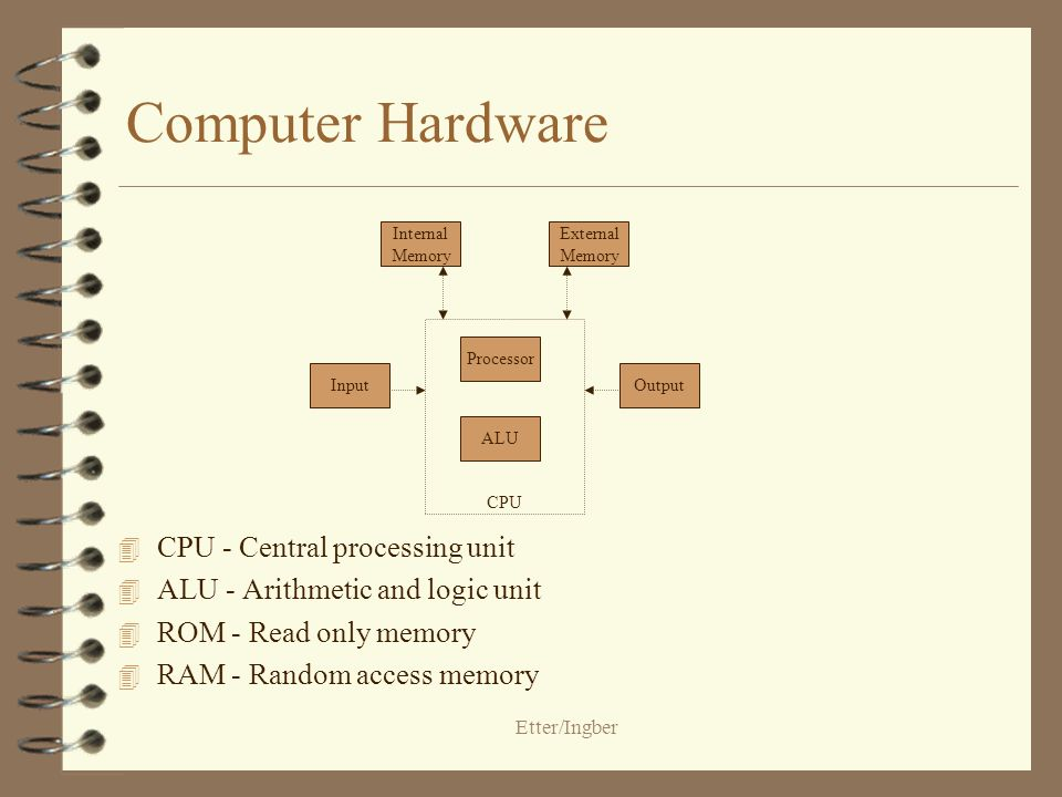 Etter/Ingber Computing Systems: Hardware and Software 4 A computer is a machine designed to perform operations specified with a set of instructions ca