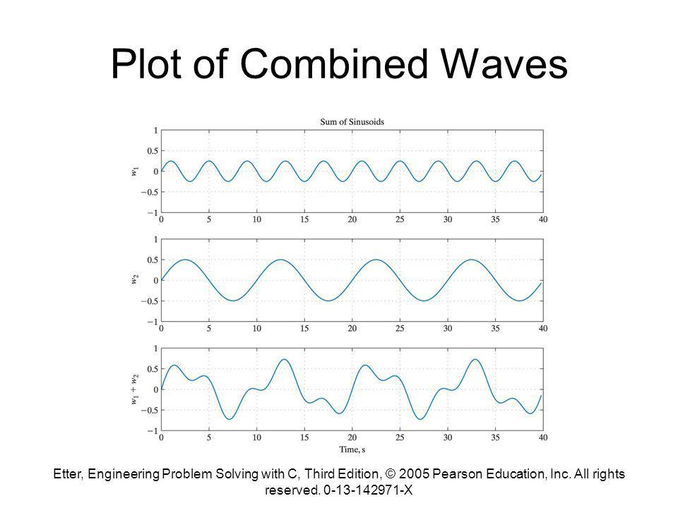 Etter, Engineering Problem Solving with C, Third Edition, © 2005 Pearson Education, Inc. All rights reserved. 0-13-142971-X Plot of Combined Waves