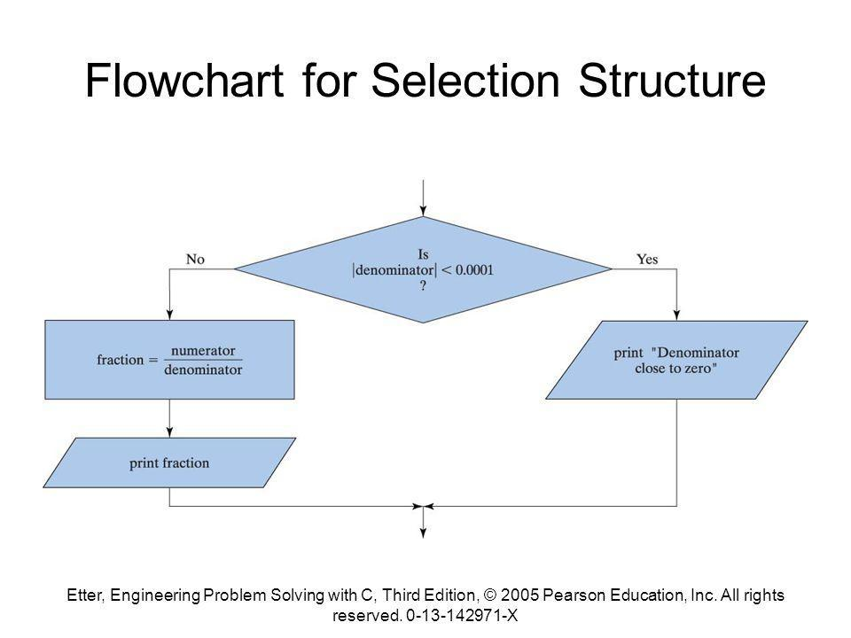 Etter, Engineering Problem Solving with C, Third Edition, © 2005 Pearson Education, Inc. All rights reserved. 0-13-142971-X Flowchart for Selection St