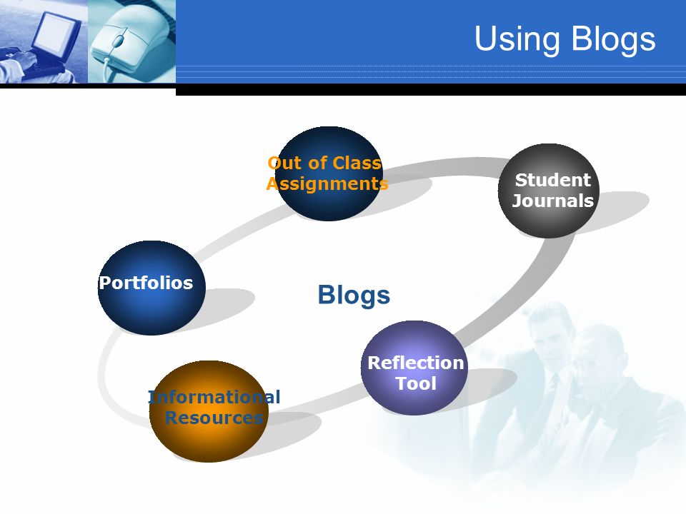 Using Blogs Portfolios Out of Class Assignments Student Journals Reflection Tool Informational Resources Blogs