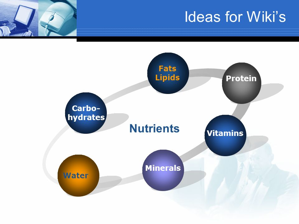 Ideas for Wikis Carbo- hydrates Fats Lipids Protein Minerals Water Nutrients Vitamins