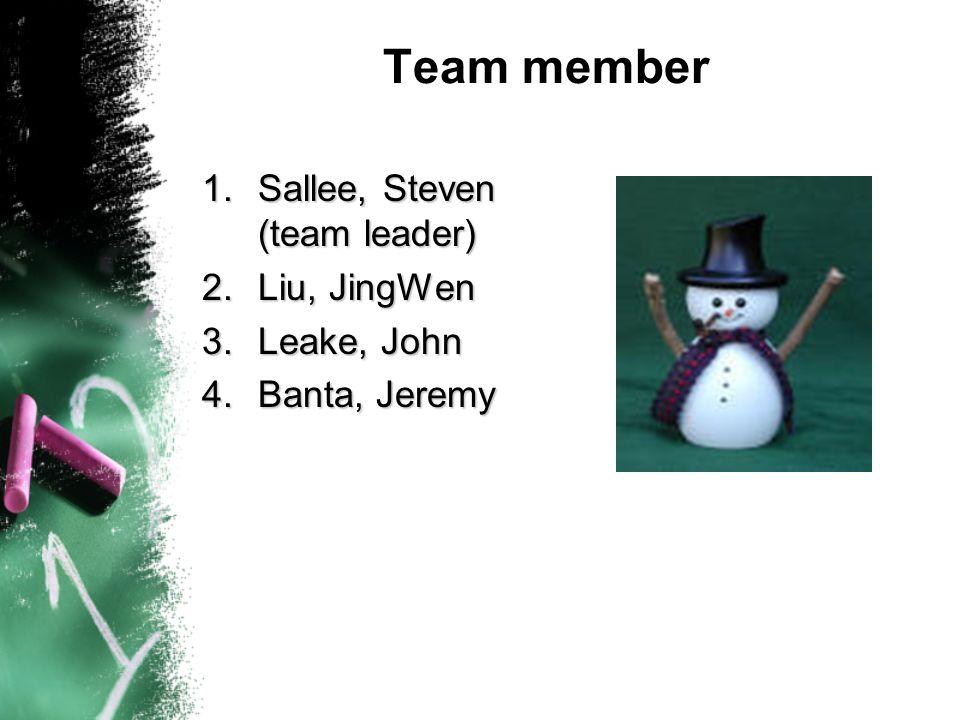 Team member 1.Sallee, Steven (team leader) 2.Liu, JingWen 3.Leake, John 4.Banta, Jeremy