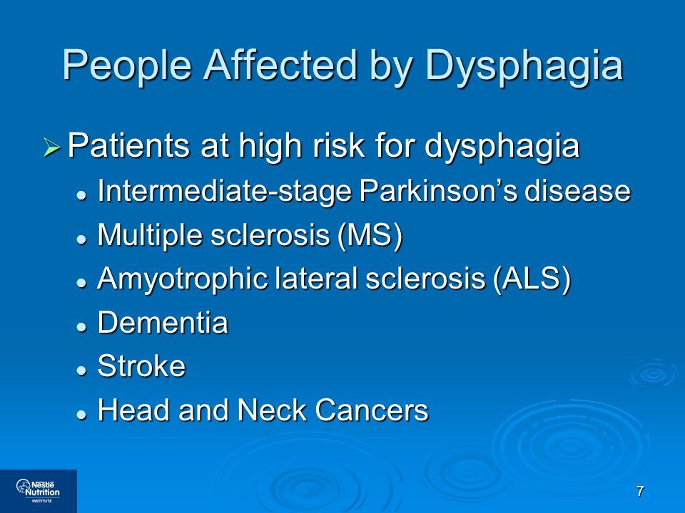 48 Post Test Dysphagia
