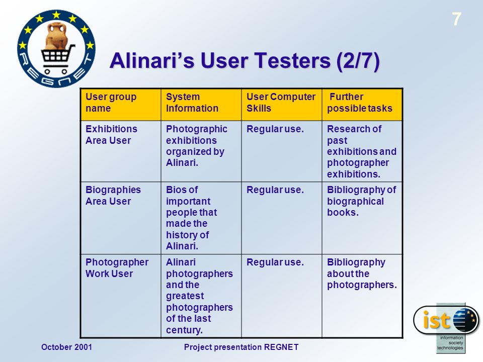 October 2001Project presentation REGNET 7 Alinaris User Testers (2/7) User group name System Information User Computer Skills Further possible tasks Exhibitions Area User Photographic exhibitions organized by Alinari.