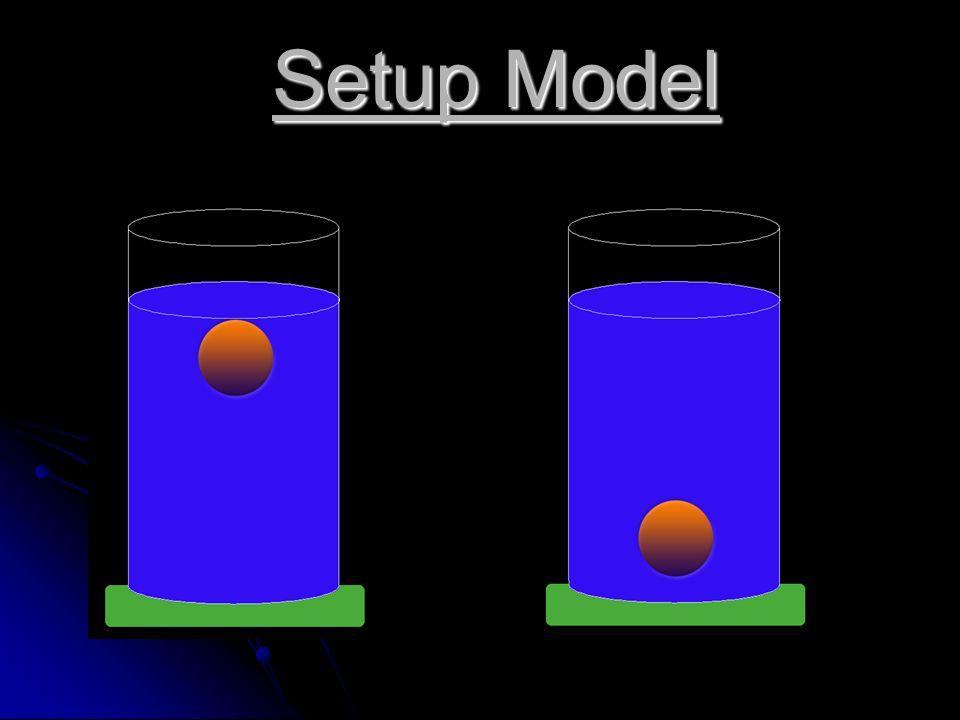 Setup Model