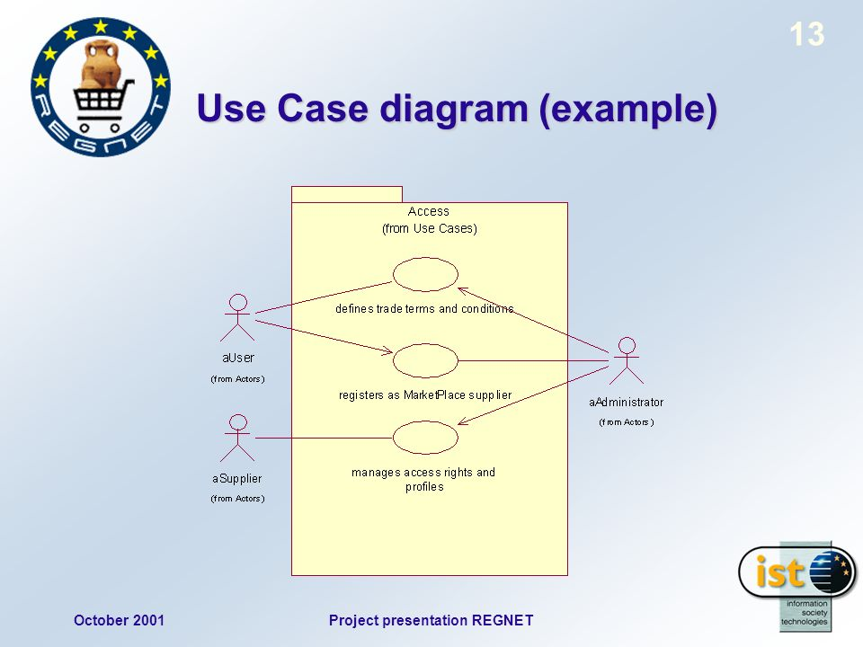 October 2001Project presentation REGNET 13 Use Case diagram (example)