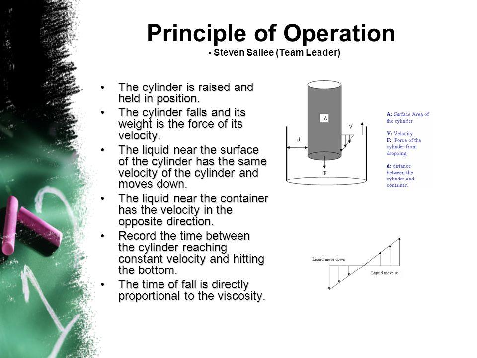 Liquid Viscosity Intro. To Engineering Project Team #9 Nov 02, 2004