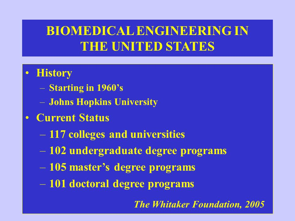 BIOMEDICAL ENGINEERING IN THE UNITED STATES History –Starting in 1960s –Johns Hopkins University Current Status –117 colleges and universities –102 un