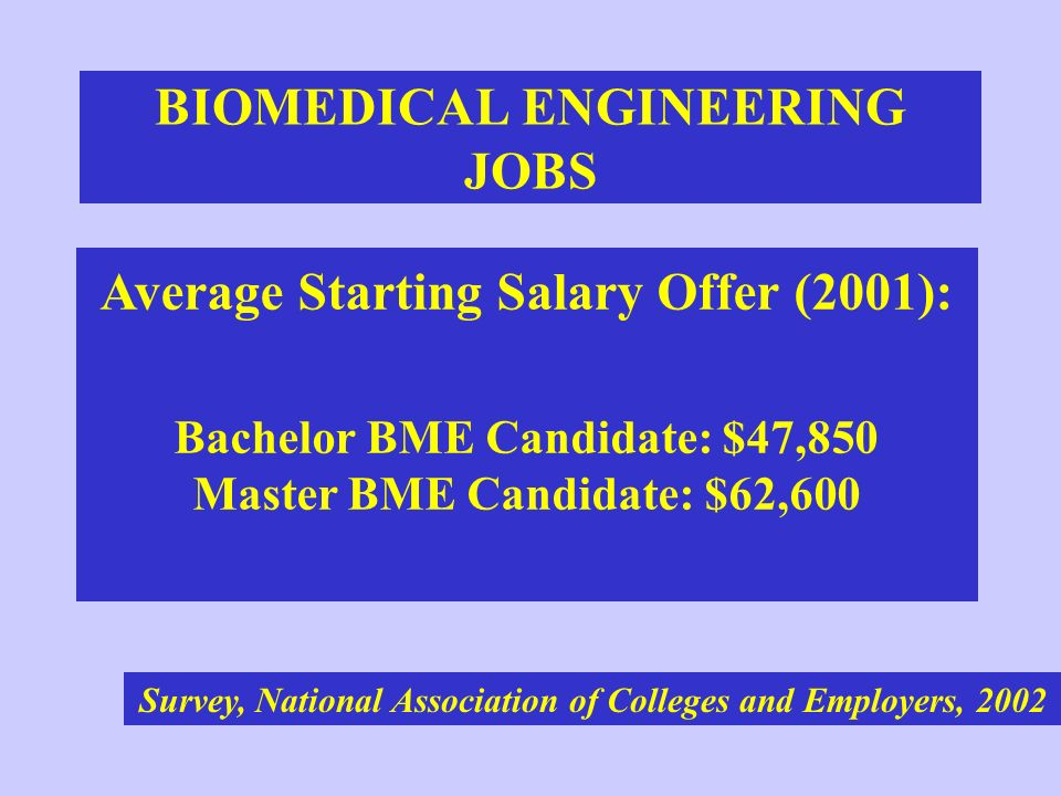 BIOMEDICAL ENGINEERING JOBS Survey, National Association of Colleges and Employers, 2002 Average Starting Salary Offer (2001): Bachelor BME Candidate: