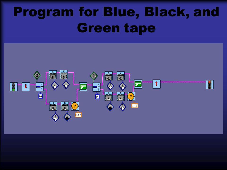 Program for Blue, Black, and Green tape