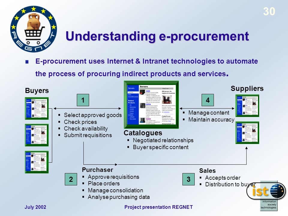 July 2002Project presentation REGNET 30 Understanding e-procurement E-procurement uses Internet & Intranet technologies to automate the process of pro