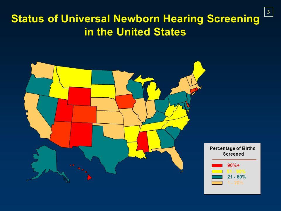 Status of Universal Newborn Hearing Screening in the United States.