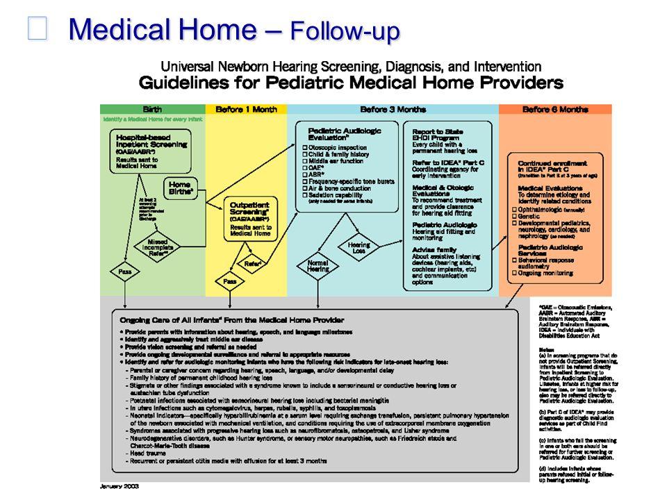 Medical Home – Follow-up Medical Home – Follow-up