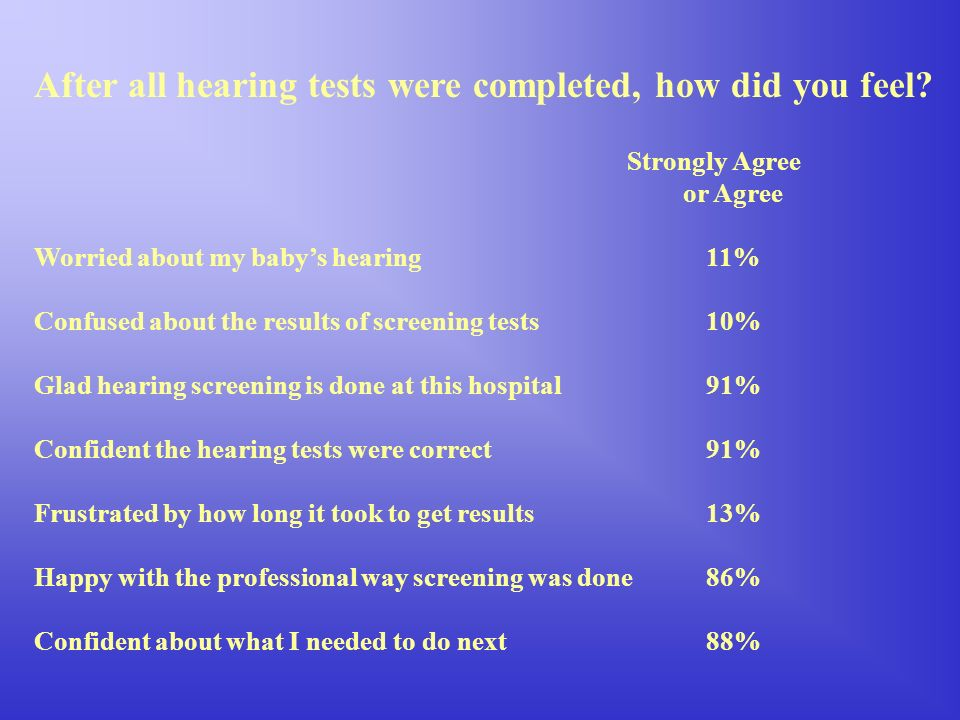After all hearing tests were completed, how did you feel.