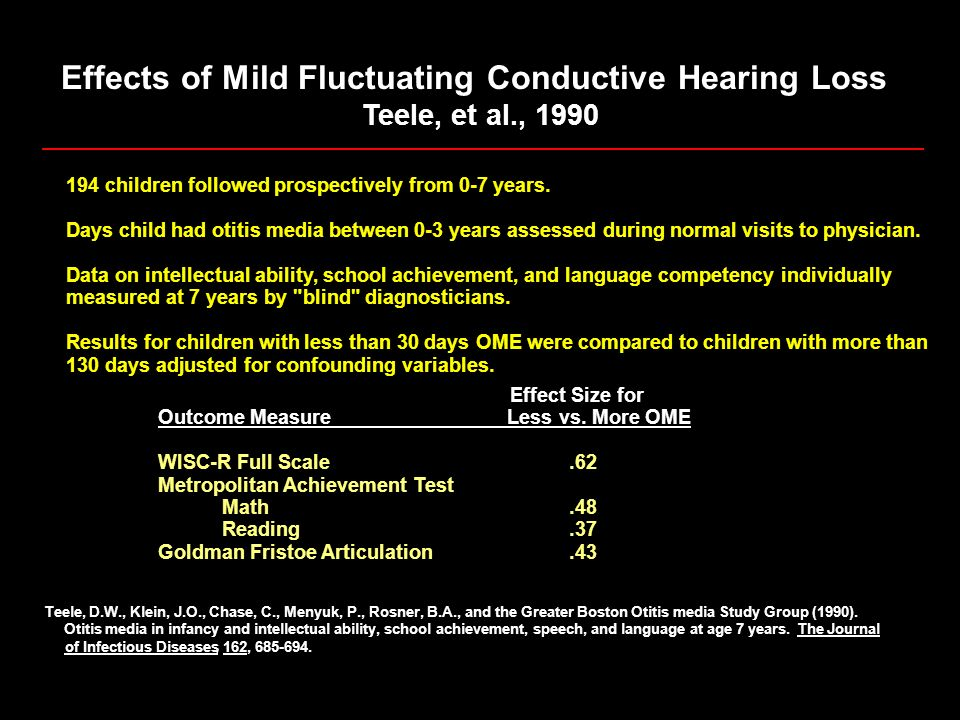 Effects of Mild Fluctuating Conductive Hearing Loss Teele, et al., 1990 194 children followed prospectively from 0-7 years. Days child had otitis medi