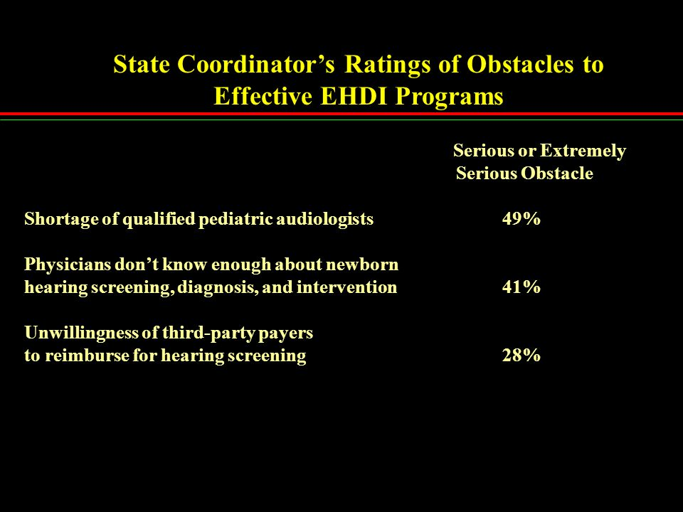 State Coordinators Ratings of Obstacles to Effective EHDI Programs Serious or Extremely Serious Obstacle Shortage of qualified pediatric audiologists4