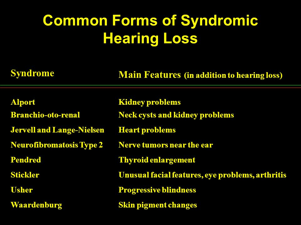 Common Forms of Syndromic Hearing Loss Syndrome Main Features (in addition to hearing loss) AlportKidney problems Branchio-oto-renalNeck cysts and kid