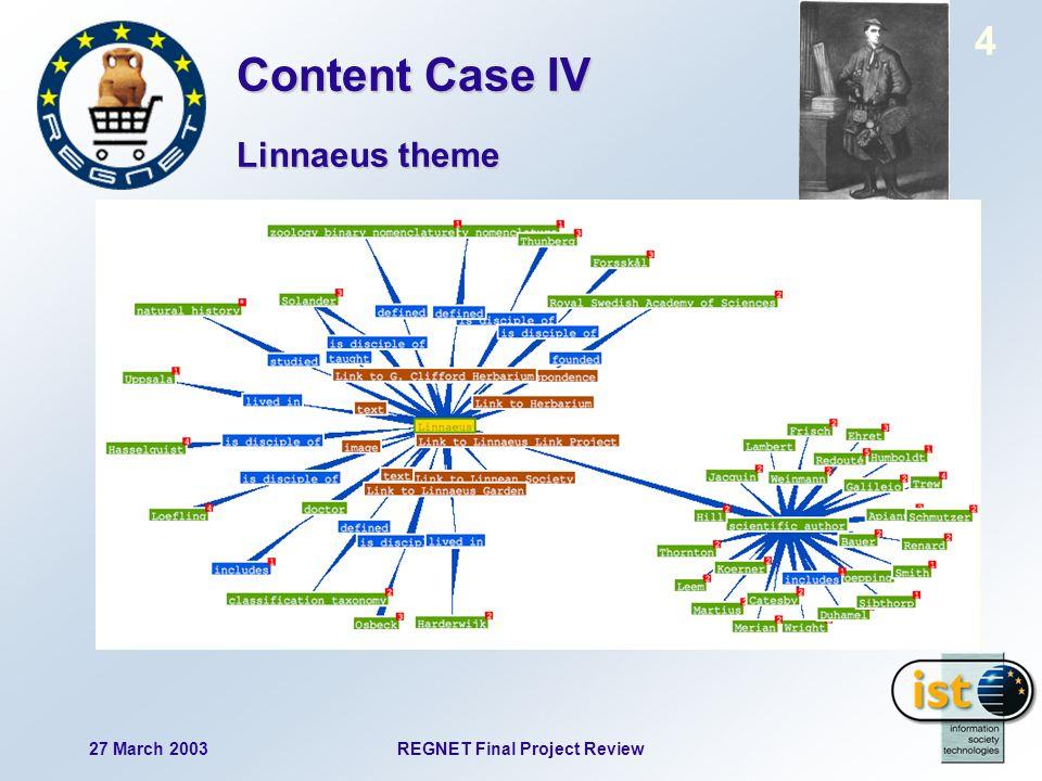 27 March 2003REGNET Final Project Review 5 Linnaeus disciples – for example C.P.