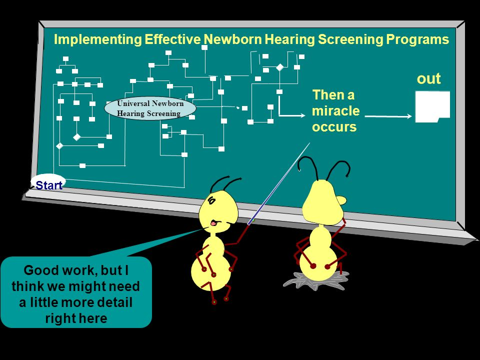 NIH Consensus Panel Early Identification of Hearing Impairment in Infants and Young Children March, 1993 The consensus panel concluded that all infants should be screened for hearing impairment...this will be accomplished most efficiently by screening prior to discharge from the well-baby nursery.