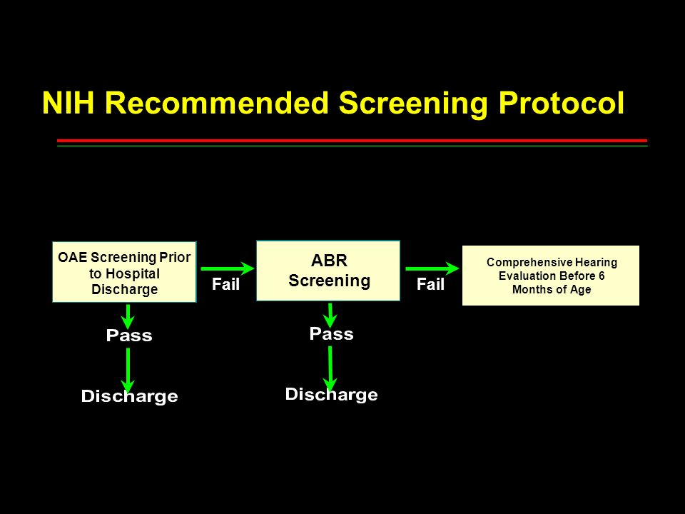 NIH Recommended Screening Protocol OAE Screening Prior to Hospital Discharge ABR Screening Fail Comprehensive Hearing Evaluation Before 6 Months of Ag
