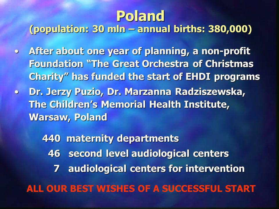 Poland (population: 30 mln – annual births: 380,000) After about one year of planning, a non-profit Foundation The Great Orchestra of Christmas Charit