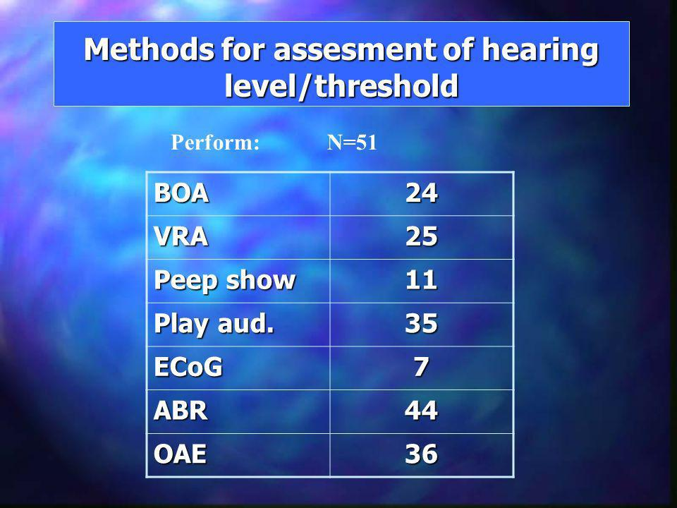 Methods for assesment of hearing level/threshold BOA24 VRA25 Peep show 11 Play aud.