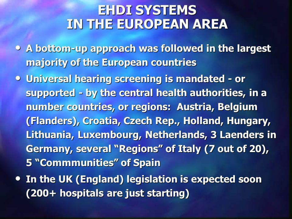 EHDI SYSTEMS IN THE EUROPEAN AREA Ambitious programs have been implemented in nearly all the other countries of the EU Ambitious programs have been implemented in nearly all the other countries of the EU However, some countries are still well behind such as France, Greece (public hospitals), Norway, Portugal However, some countries are still well behind such as France, Greece (public hospitals), Norway, Portugal In many countries of central and eastern Europe several EHDI programs already exist (Latvia, Romania, Russia, Slovenia) In many countries of central and eastern Europe several EHDI programs already exist (Latvia, Romania, Russia, Slovenia)