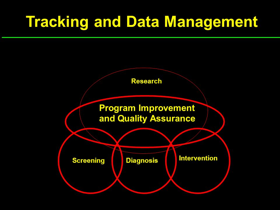 Tracking and Data Management Screening Research Diagnosis Intervention Program Improvement and Quality Assurance