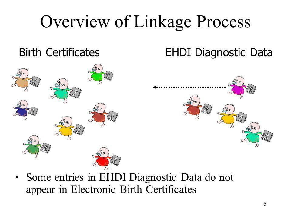 6 Overview of Linkage Process Some entries in EHDI Diagnostic Data do not appear in Electronic Birth Certificates Birth CertificatesEHDI Diagnostic Da