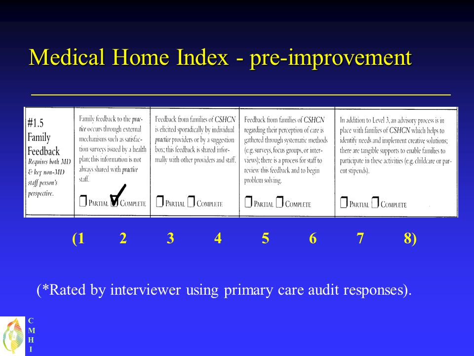CMHICMHI (12345678) Medical Home Index - pre-improvement (*Rated by interviewer using primary care audit responses).