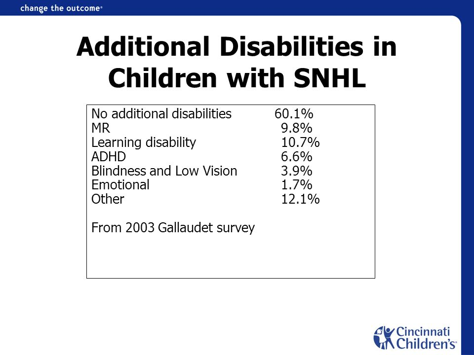 Additional Disabilities in Children with SNHL No additional disabilities 60.1% MR9.8% Learning disability10.7% ADHD6.6% Blindness and Low Vision3.9% E